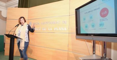 Castelló genera 528 llocs de treball en un any amb els programes d'ocupació, innovació i emprenedoria