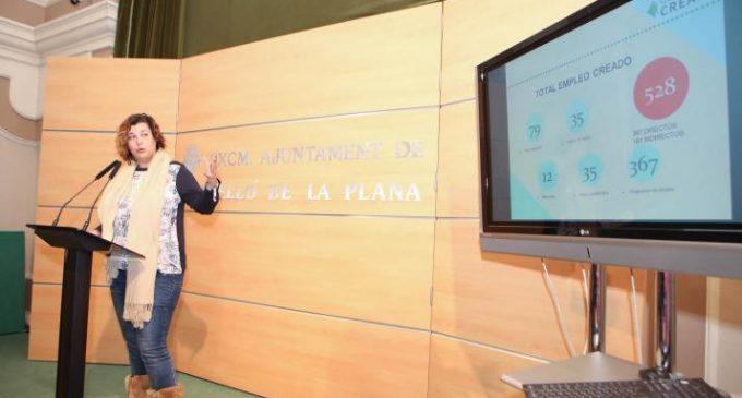 Castelló genera 528 puestos de trabajo en un año con los programas de empleo, innovación y emprendimiento