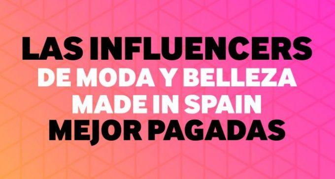 ¿Cuánto ganan las influencers más afamadas de España por publicitar marcas?