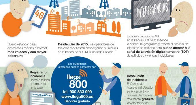Les companyies telefòniques inicien les feines per ampliar i millorar la xarxa 4G a Vinaròs