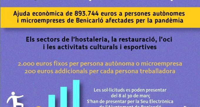 Benicarló rep 153 sol·licituds per a les Ajudes Parèntesi del Pla Resistir en una setmana
