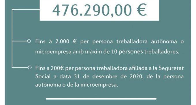 L'Ajuntament de Vinaròs obri el termini per a les Ajudes Parèntesi Fase II