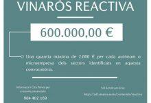 S'obri el termini per a sol·licitar les ajudes Vinaròs Reactiva